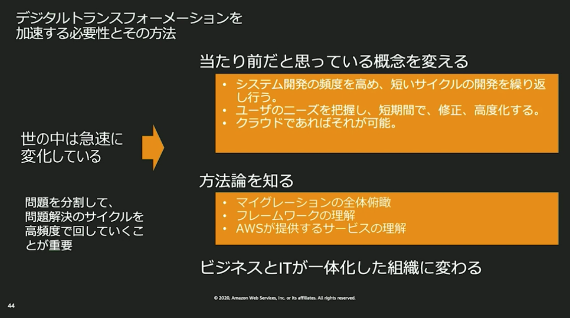 https://cdn-ssl-devio-img.classmethod.jp/wp-content/uploads/2020/09/Untitled-8-1.png
