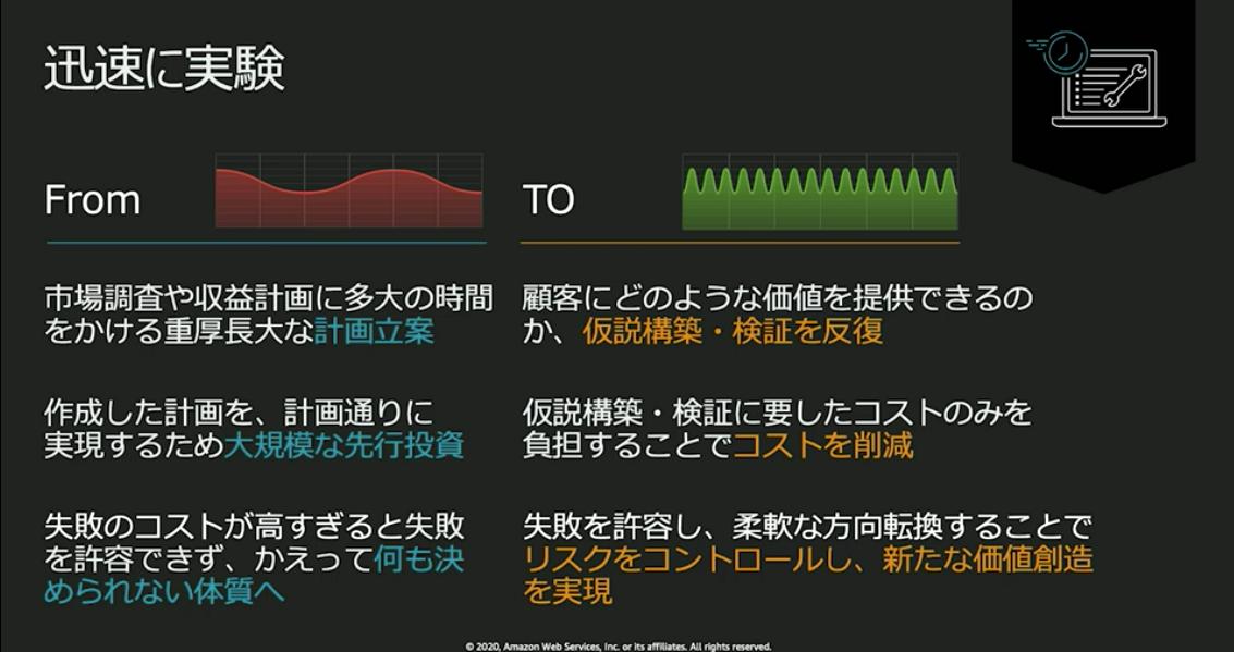https://cdn-ssl-devio-img.classmethod.jp/wp-content/uploads/2020/09/Untitled.png