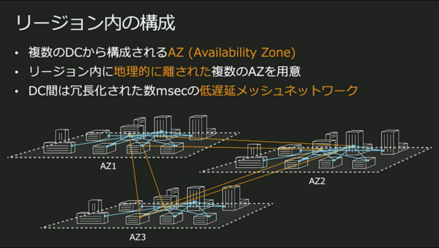 https://cdn-ssl-devio-img.classmethod.jp/wp-content/uploads/2020/09/az-640x362.png