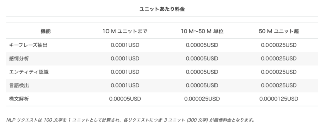 cost_table