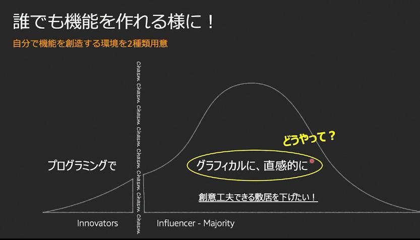 https://cdn-ssl-devio-img.classmethod.jp/wp-content/uploads/2020/09/image.png
