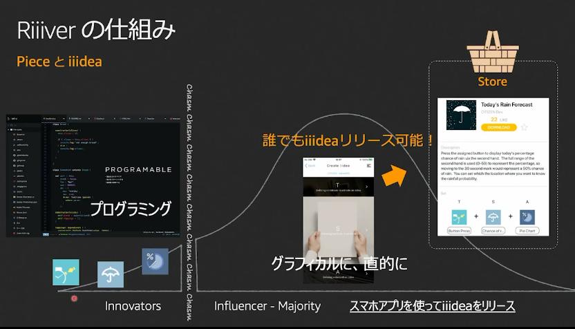 https://cdn-ssl-devio-img.classmethod.jp/wp-content/uploads/2020/09/matome.png