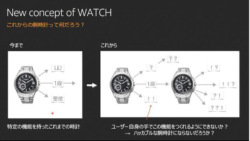 https://cdn-ssl-devio-img.classmethod.jp/wp-content/uploads/2020/09/new-concept-of-watch.png