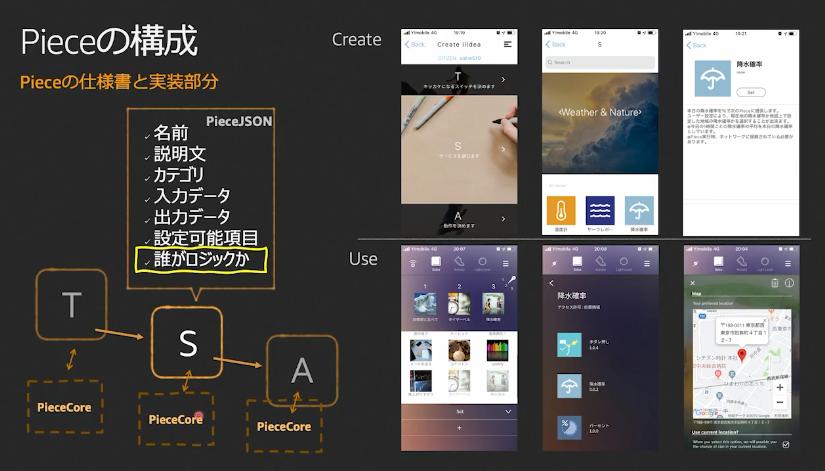 https://cdn-ssl-devio-img.classmethod.jp/wp-content/uploads/2020/09/piece-kousei.png