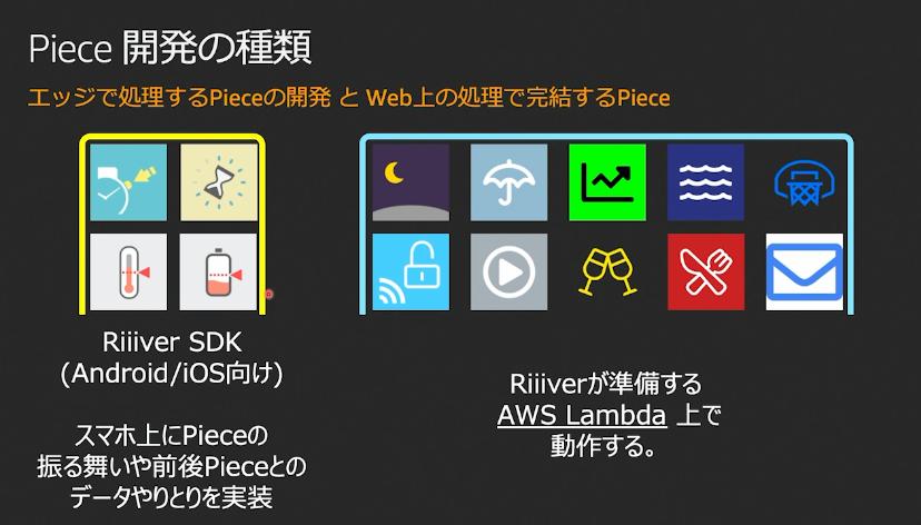 https://cdn-ssl-devio-img.classmethod.jp/wp-content/uploads/2020/09/piece-syuryui.png
