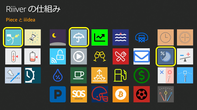 https://cdn-ssl-devio-img.classmethod.jp/wp-content/uploads/2020/09/riiiver-sikumi.png