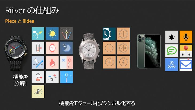 https://cdn-ssl-devio-img.classmethod.jp/wp-content/uploads/2020/09/riiver-icon.png