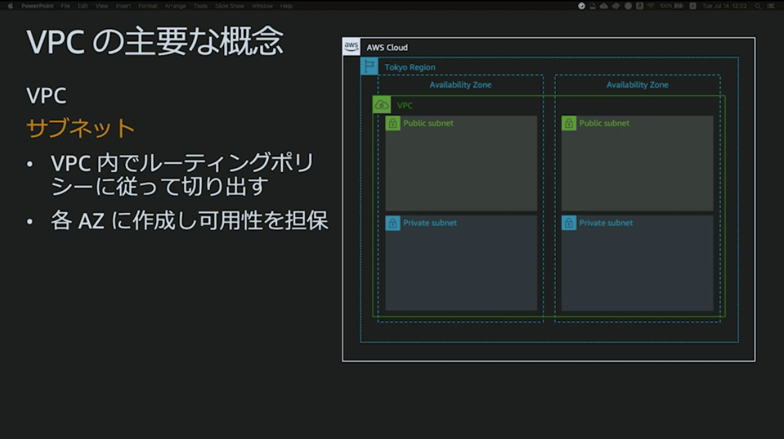https://cdn-ssl-devio-img.classmethod.jp/wp-content/uploads/2020/09/subnet.png