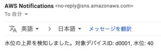 メールの様子