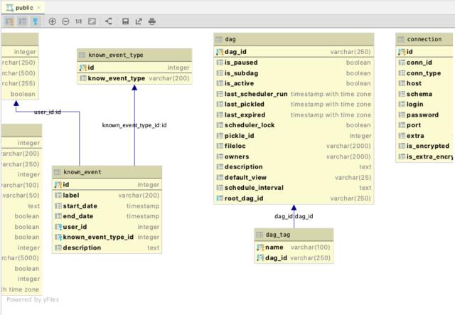 IntelliJ Database Tools