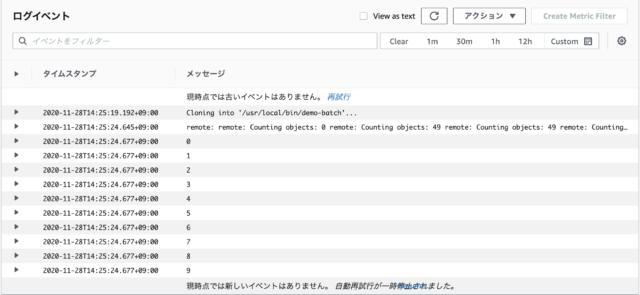 cloudwatch_logs