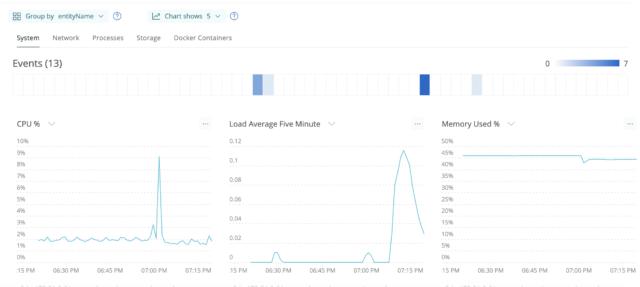host_metrics