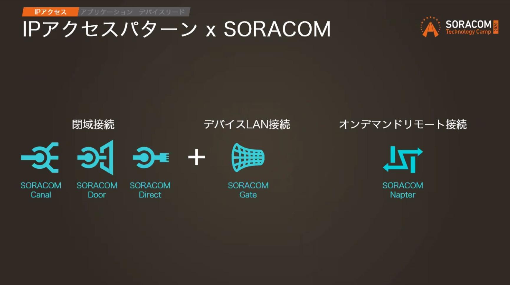 soracom-tech-camp-day2-design-pattern-12