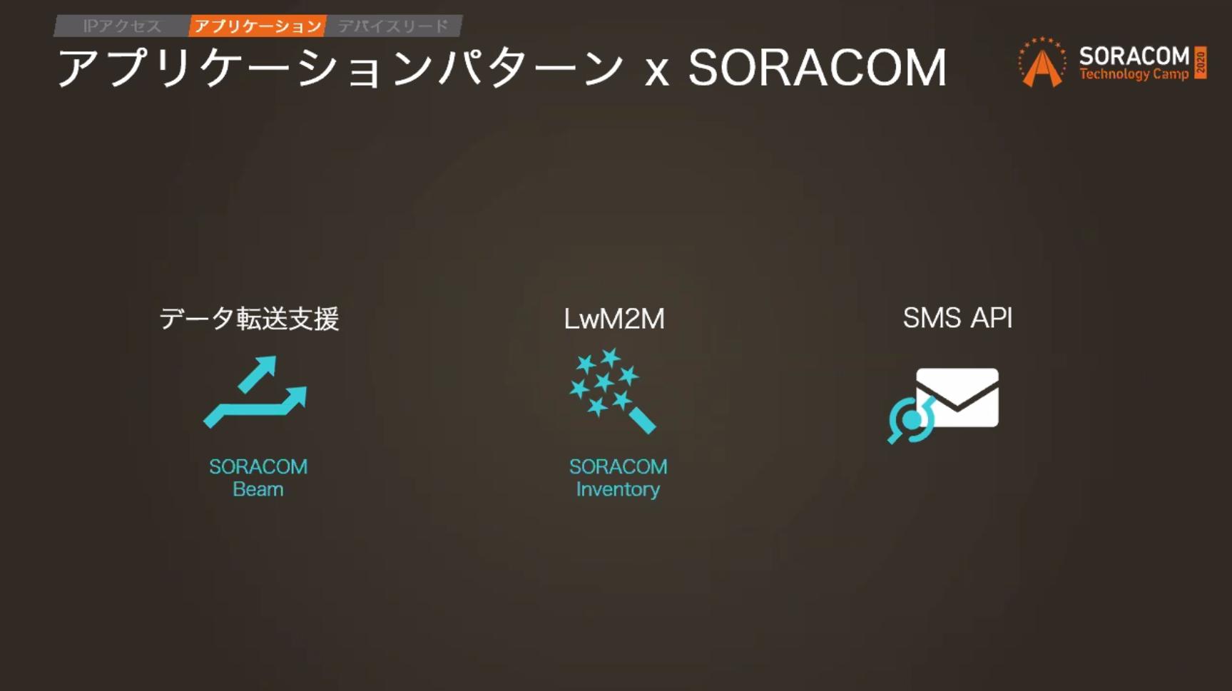 soracom-tech-camp-day2-design-pattern-19