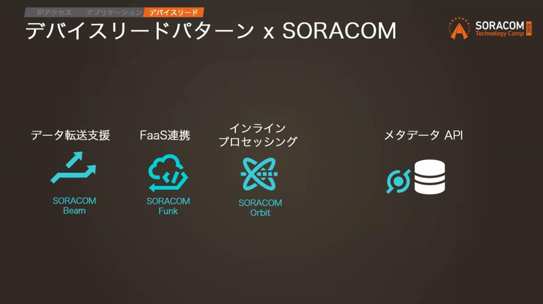 soracom-tech-camp-day2-design-pattern-24