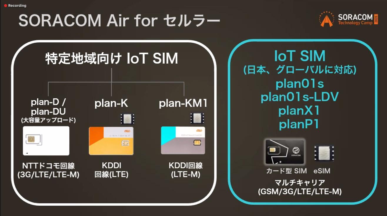soracom-tech-camp-day3-sim-inside-11