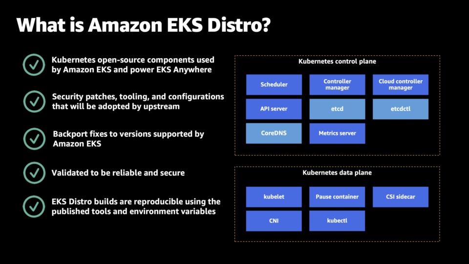 Amazon EKS Distroとは