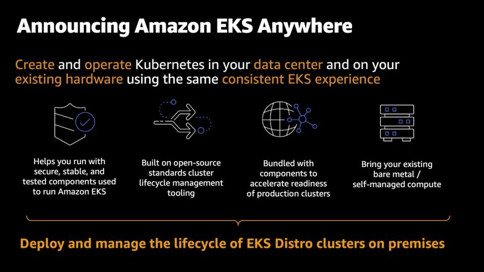 Amazon EKS Anywhereの発表