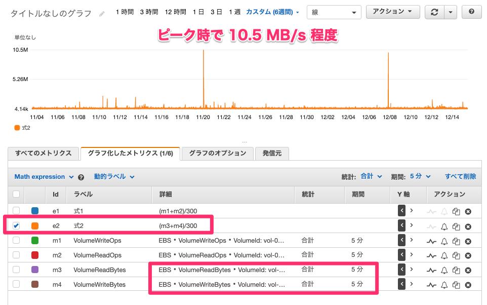 CloudWatch_Management_Console2
