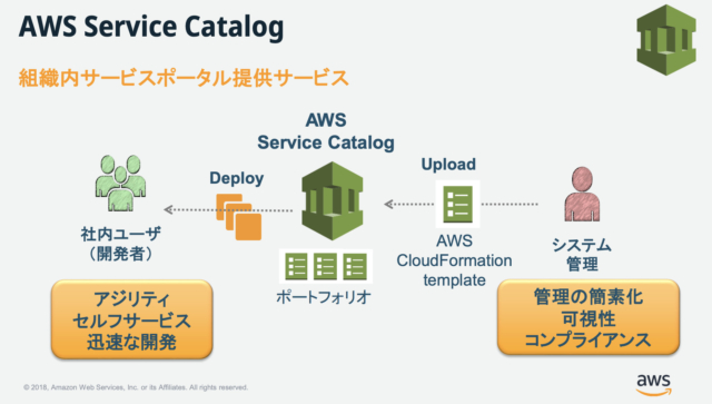 service_catalog_img
