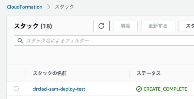 デプロイが成功する(CloudFormation)