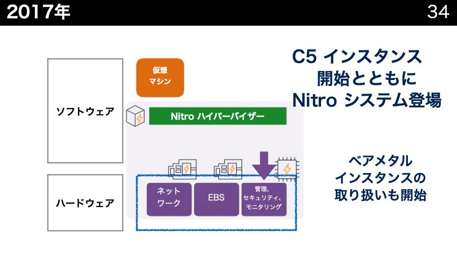 Nitro12