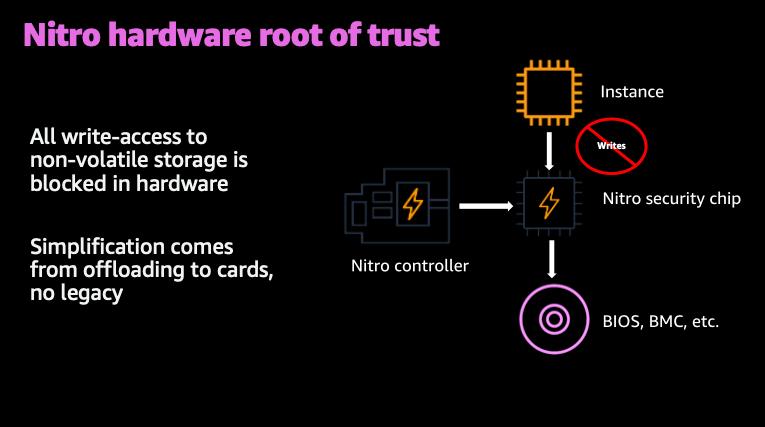 NitroSystem00001(11