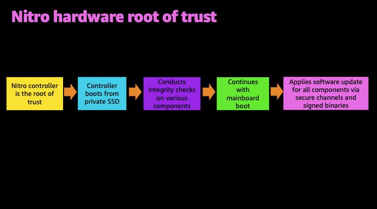 NitroSystem00001(12