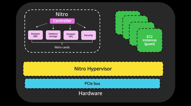 NitroSystem00001(19