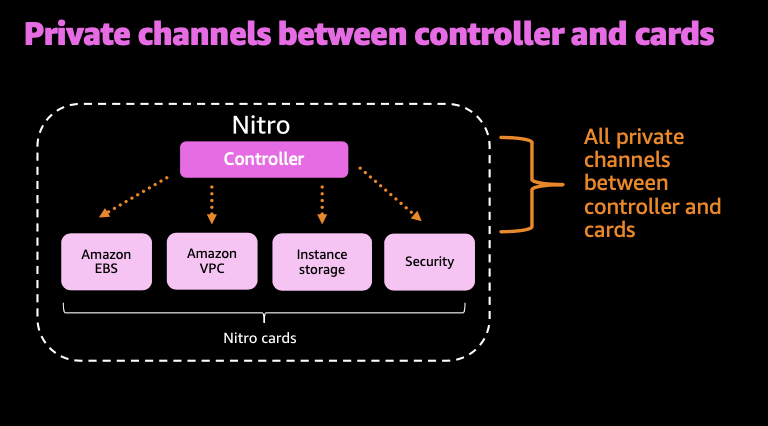 NitroSystem00001(26