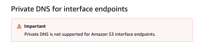 Interface_VPC_endpoints__AWS_PrivateLink__-_Amazon_Virtual_Private_Cloud