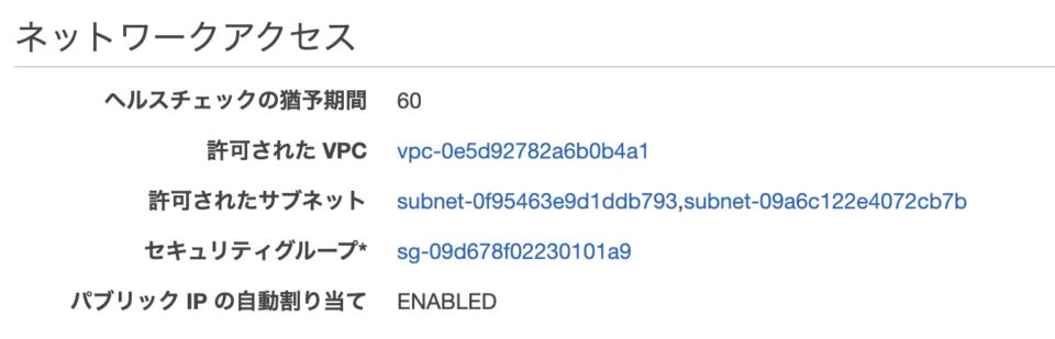 ECSサービスのサブネット設定(更新前)
