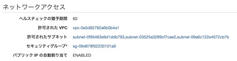 ECSサービスのサブネット設定(更新後)