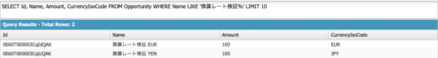 SOQLで通貨項目をSELECTすると通貨換算しない値を返す