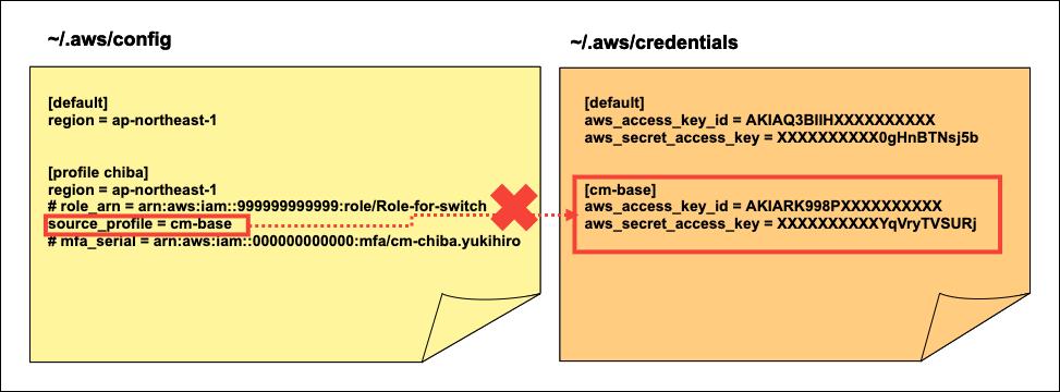 aws_config_files_error