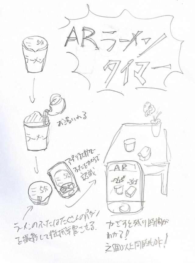ARCupmenTimer_memo