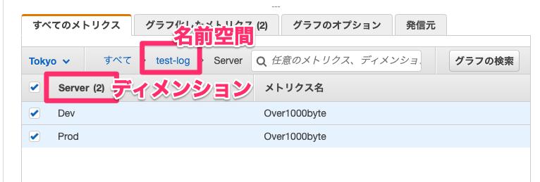 CloudWatch_Management_Console-2368652