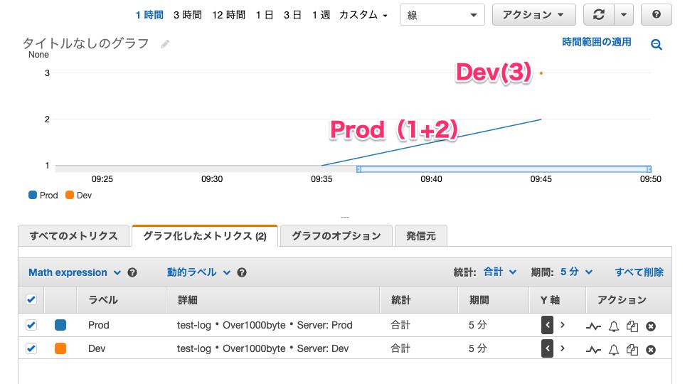 CloudWatch_Management_Console-2368800