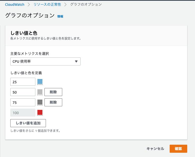 CloudWatch_Management_ConsoleRH-2375245