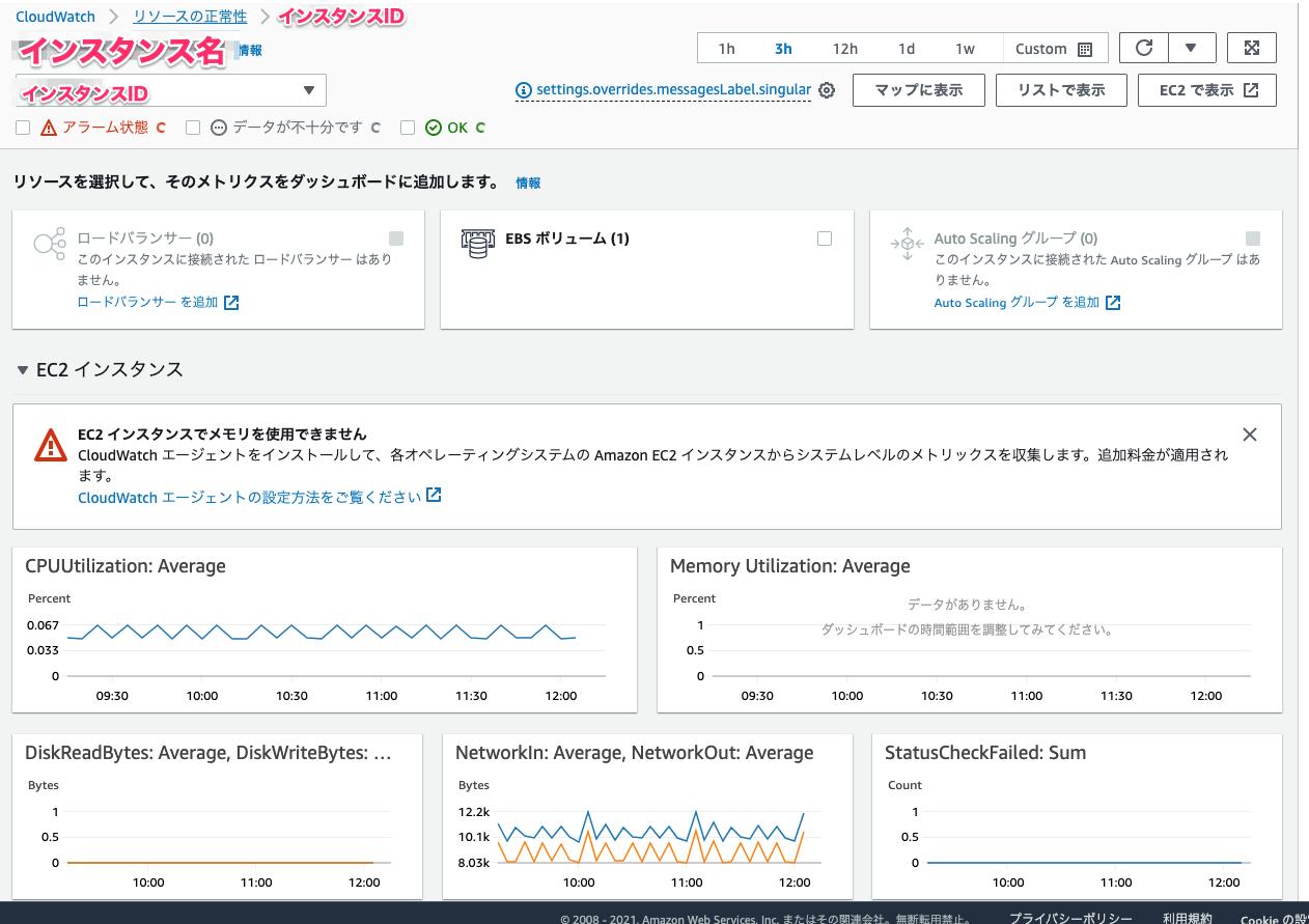 CloudWatch_Management_ConsoleRH-2377191