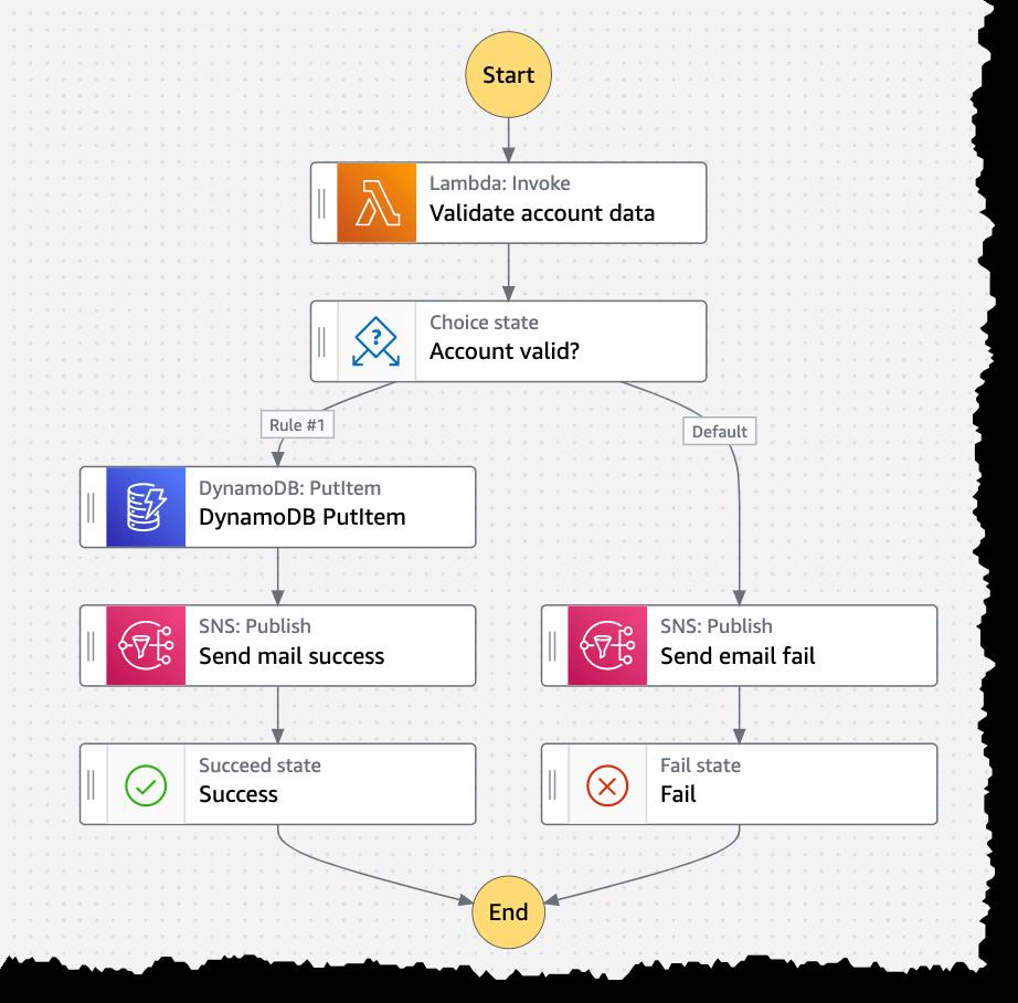 03_architecture_diagram