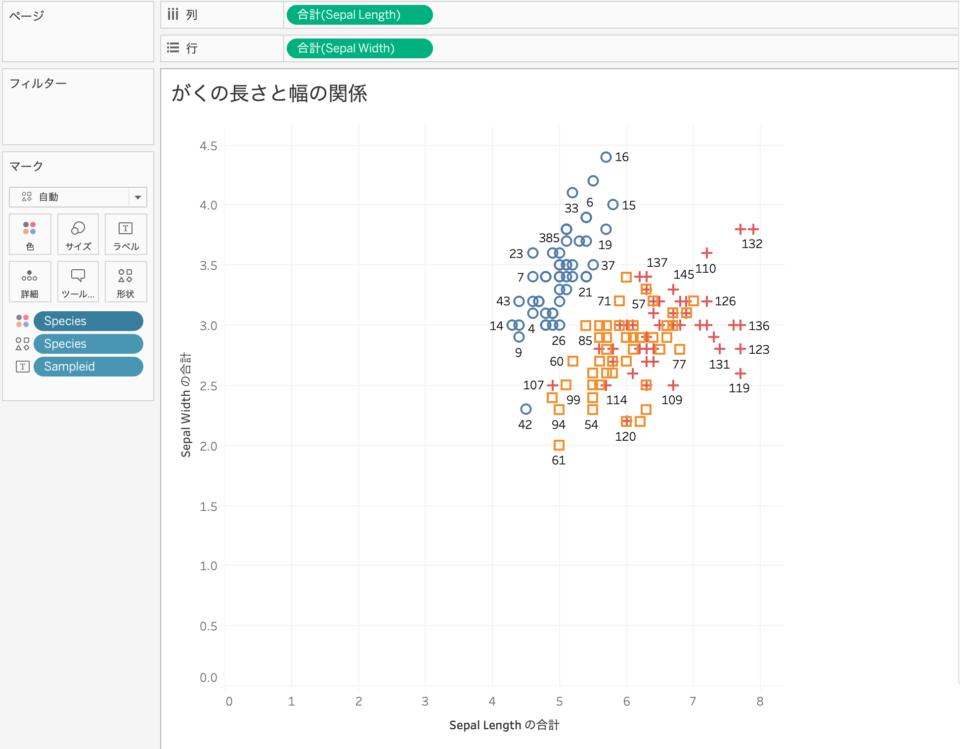 データの可視化結果