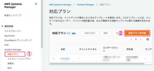 Incident Managerの設定