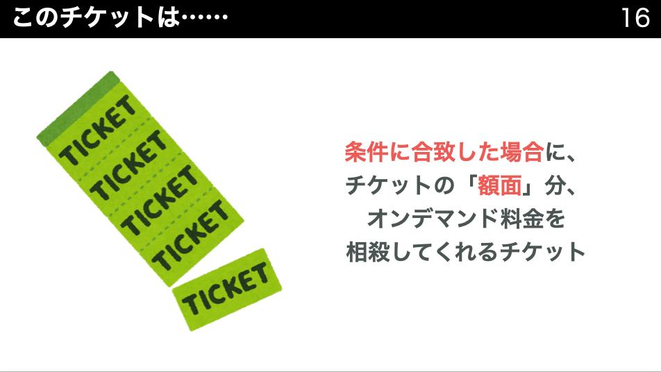 RI_SP_ticket