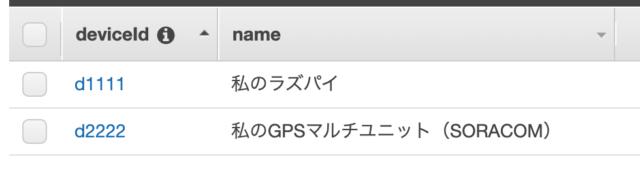 DynamoDBテーブルに適当なデータを追加した