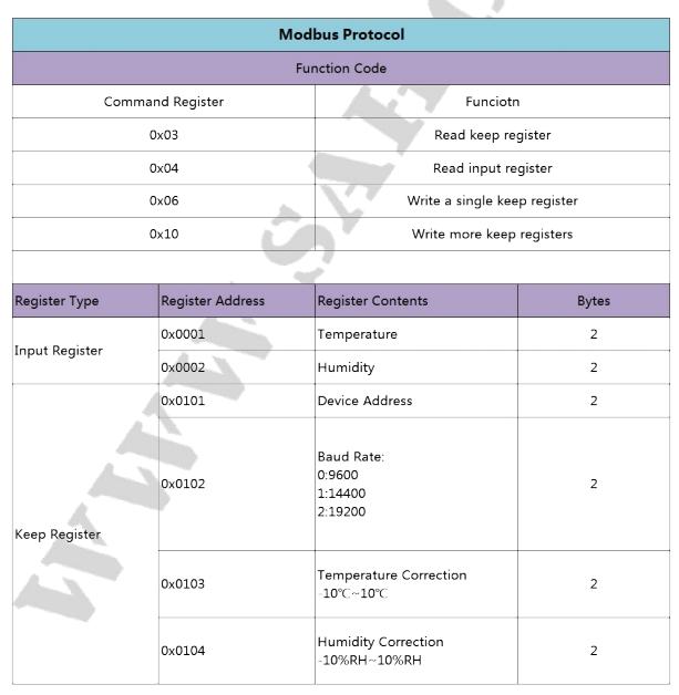 04-xy-md02-document