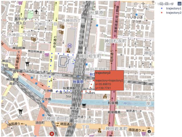 GPSデータの描写例