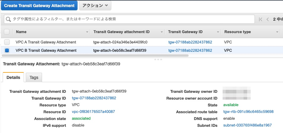 VPC BのTransit Gateway Attachment