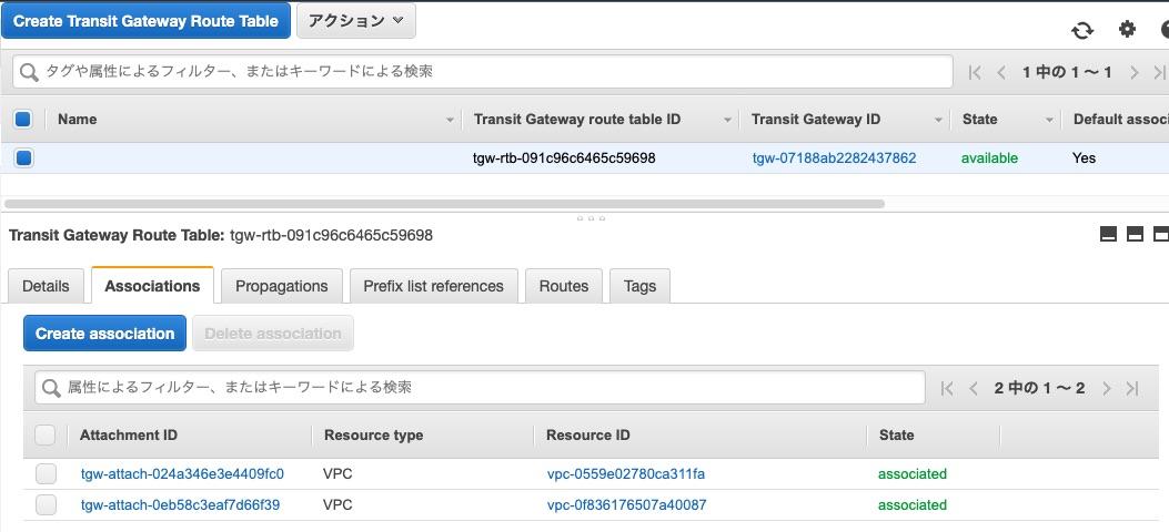 VPC B追加後のデフォルトのTransit Gateway Route TableのAssociations