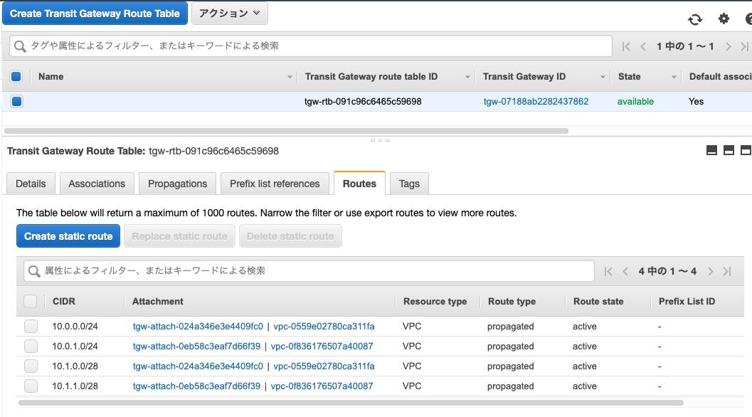 VPC B追加後のデフォルトのTransit Gateway Route TableのRoutes